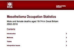 HSE Mesothelioma Occupation Statistics