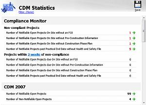 ToolKit CS™ - CDM Statistics